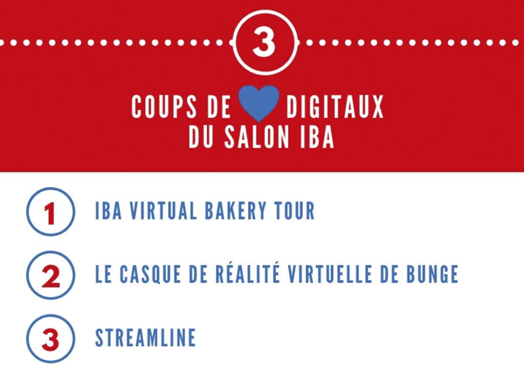 IBA - Coups de coeur digitaux 1100x800