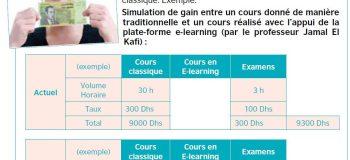 Le Maroc : pionnier de la formation digitale en Afrique ?